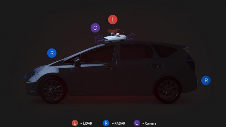 """«Яндекс» будет участвовать в конкурсе автопилотов на автосалоне NAIAS 2020 в Мичигане"""""""