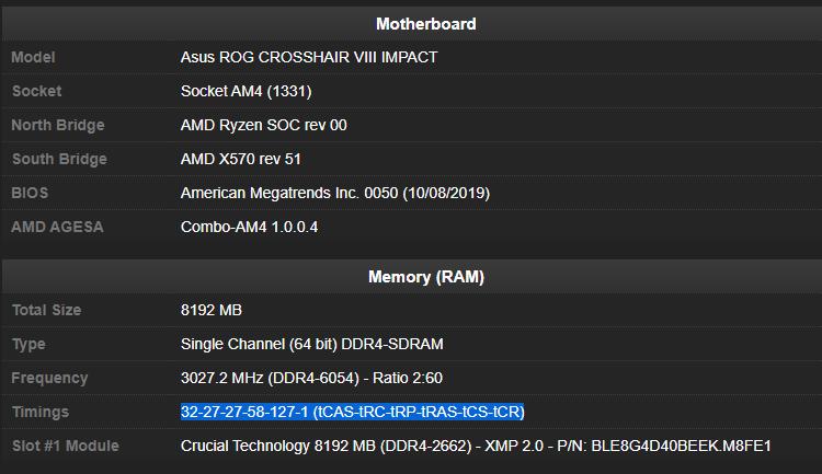 Источник изображения: база данных валидации результатов CPU-Z