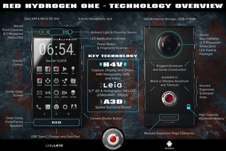 """Основатель RED в сообщении об отставке: первый смартфон Hydrogen окажется последним"""""""