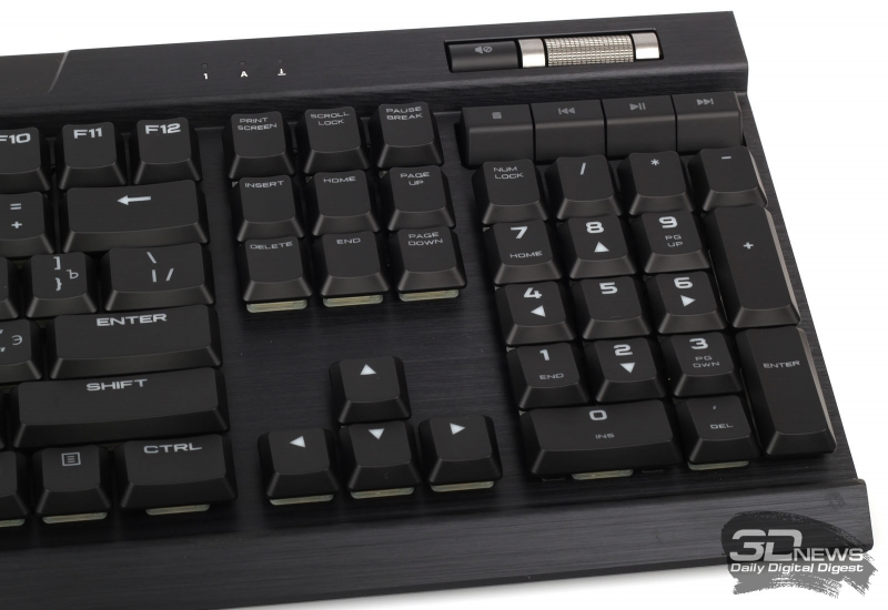 Дополнительные клавиши