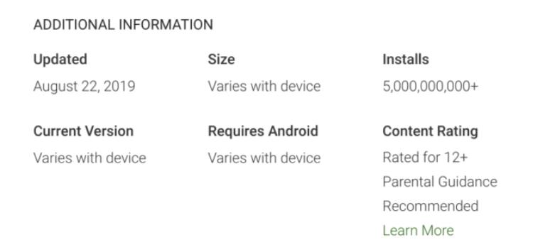 "Приложение Google Play Music загружено из Play Store 5 млрд раз"""