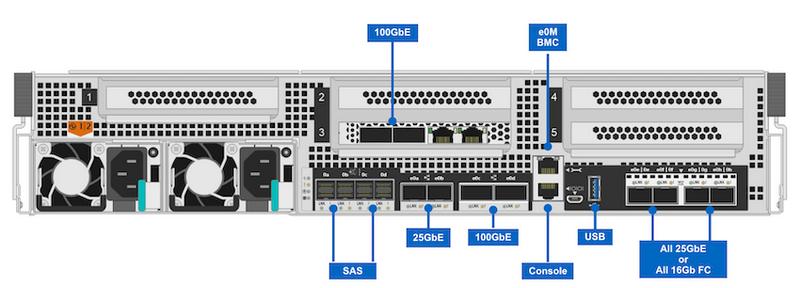 Модуль NetApp AFF A400, базовые возможности