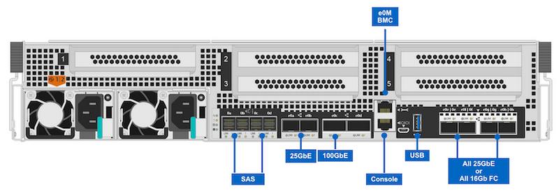 Модуль NetApp FAS8700/8300, базовые возможности