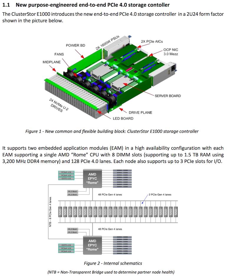 Контроллеры ClusterStor E1000 используют процессоры AMD Rome