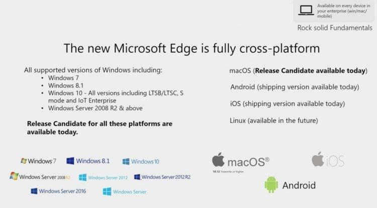 "Официально: Microsoft Edge на основе Chromium выйдет на Linux"""
