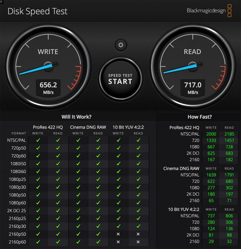 Скорость записи и чтения SSD в приложении Blackmagic Disk Speed Test