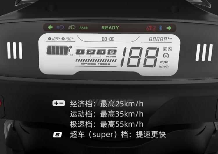 Xiaomi собирает микроинвестиции на электроскутер Molinks с пробегом до 145 км