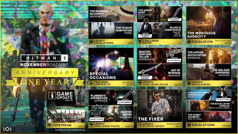 IO Interactive рассказала о годовщине Hitman 2 и планах на будущее