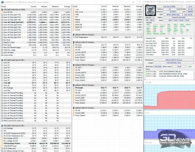 ASRock X299 OC Formula (BIOS 1.60)