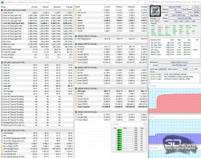 ASRock X299 OC Formula (BIOS 1.80)