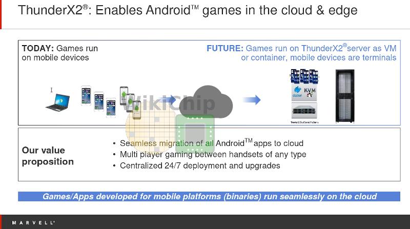 С помощью ThunderX2 можно создавать игровые сервисы для платформы Android