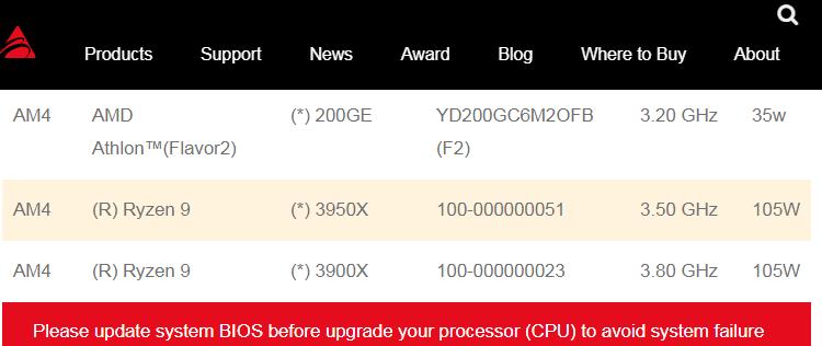 """BIOSTAR обеспечивает поддержку Ryzen 9 3950X даже для плат на базе чипсета AMD A320"""""""