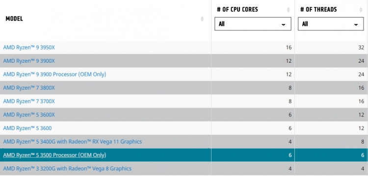 """AMD Ryzen 5 3500 станет доступен по всему миру, но лишь в готовых системах"""""""