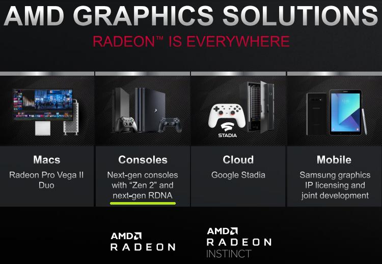 """Глава NVIDIA заявил, что переход на трассировку лучей неизбежен даже для консолей"""""""