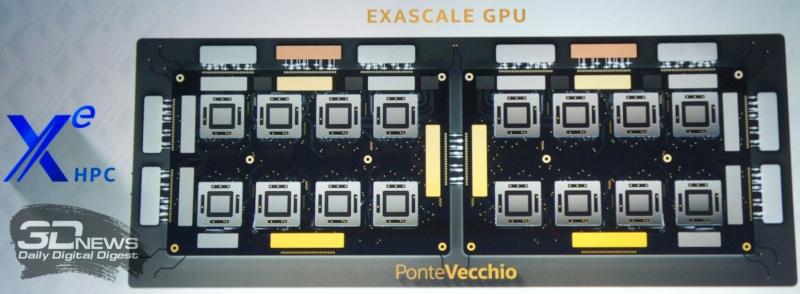 Ускоритель Intel X<sup>e</sup> HPC