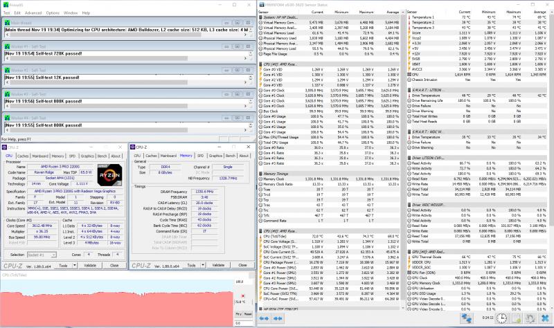 Результаты тестирования HP Desktop Pro A G2