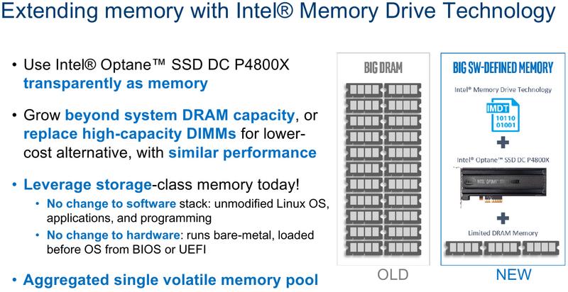 Технология Intel IMDT позволяет расширять память за счёт накопителей Optane