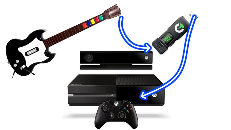 """Возможно ли пройти Halo 3 на легендарном уровне сложности с помощью контроллера Guitar Hero? Вполне"""""""