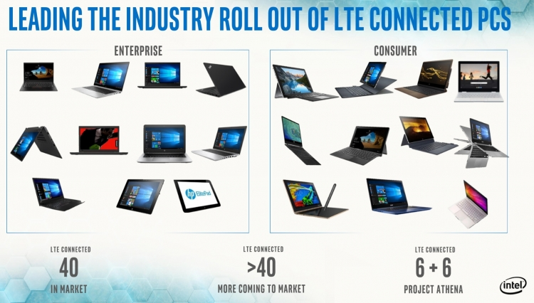 "Intel уверяет, что её ноутбуки стали гораздо мощнее и автономнее за счёт Project Athena"""