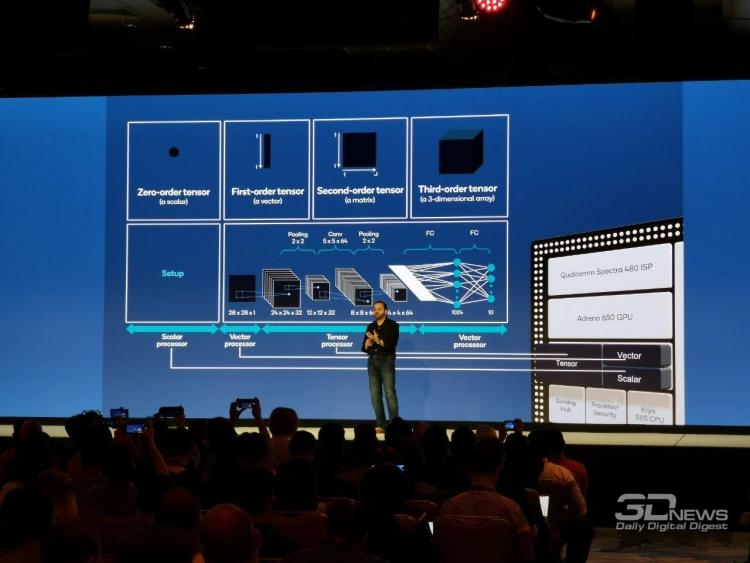 """Чего ожидать от флагманских смартфонов 2020 года: подробности о Qualcomm Snapdragon 865"""""""