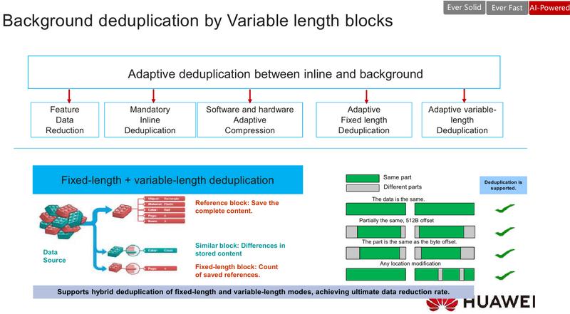 Новые системы поддерживают фоновую дедупликацию данных при разных размерах блоков