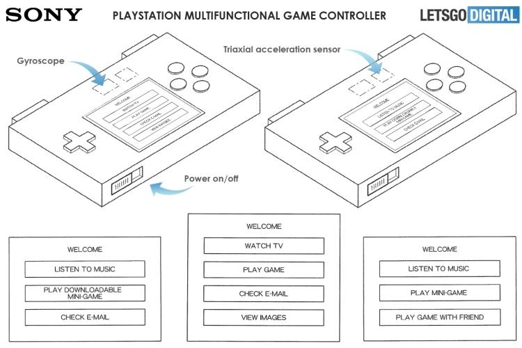 """Sony запатентовала игровой контроллер, позволяющий удалённо подключаться к ПК, ТВ или консоли"""""""