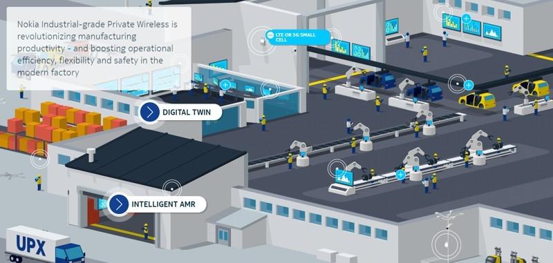 Образец частной сети Nokia для промышленного предприятия