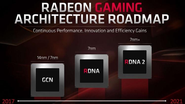 """AMD сосредоточится на трассировке лучей и поддержке Variable Rate Shading в архитектуреRDNA 2"""""""