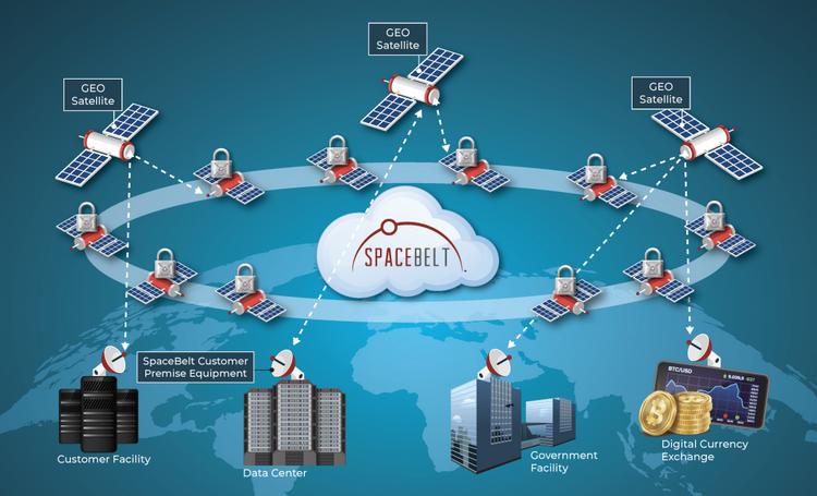 Проект SpaceBelt предполагает создание защищённого облачного хранилища в космосе