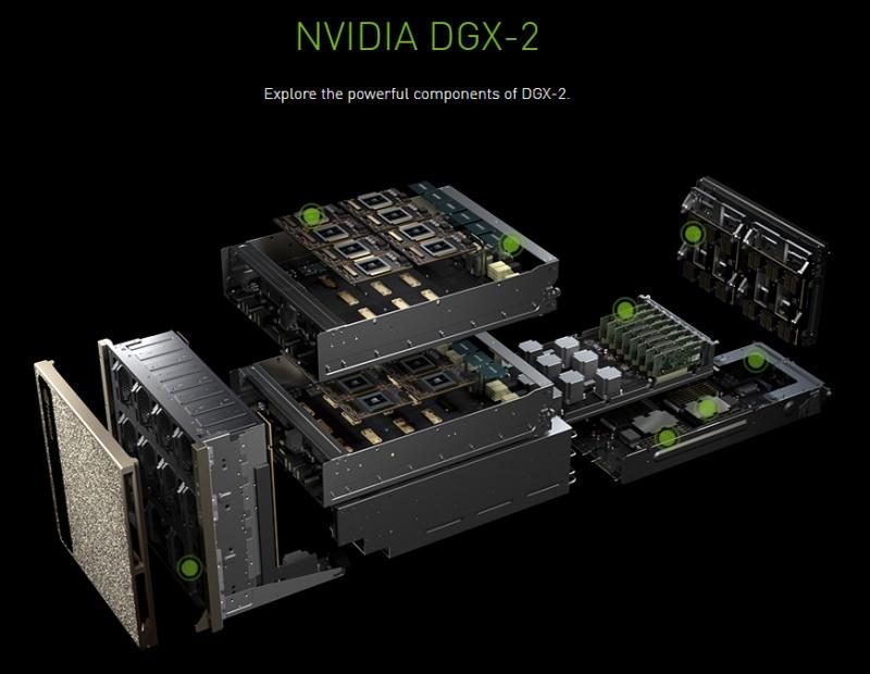 Графический ускоритель Nvidia DGX-2