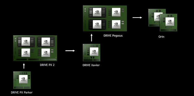 Источник изображения: NVIDIA, YouTube