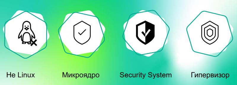 Главные особенности KasperskyOS