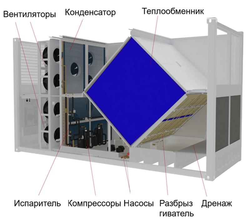 Гибридная система охлаждения Huawei FusionCol