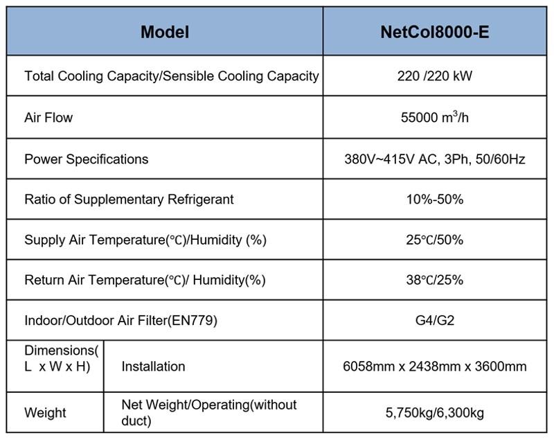 Спецификации системы кондиционирования Huawei FusionCol NetCol8000-E