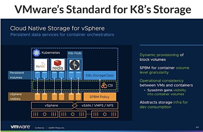 VMware Pacific: поддержка Kubernetes в vSphere
