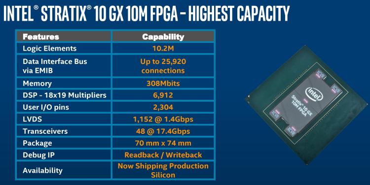 Источник изображения: Intel, AnandTech