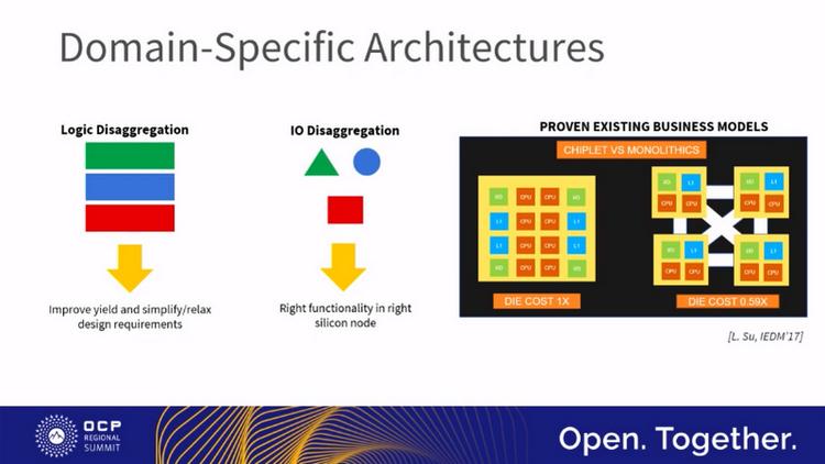 Преимущества чиплетной архитектуры