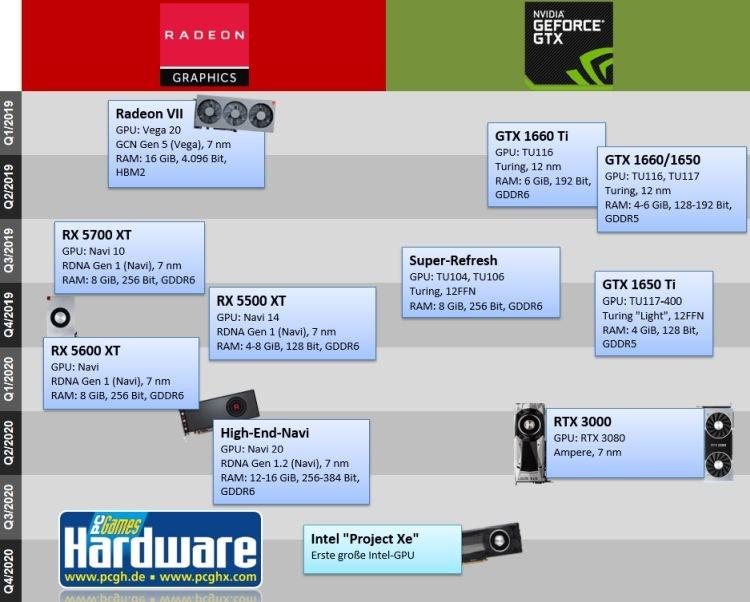 Источник изображения: PC Games Hardware