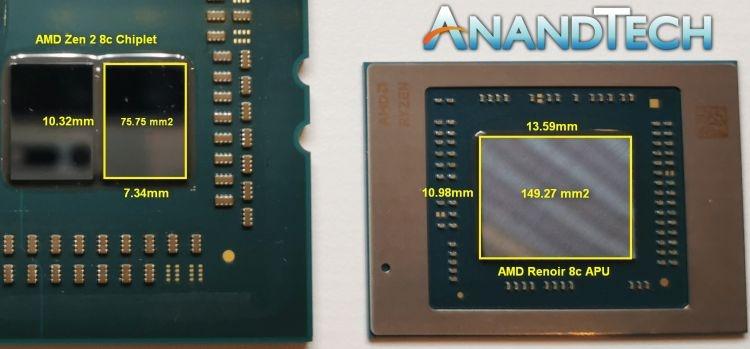 Источник изображения: AnandTech