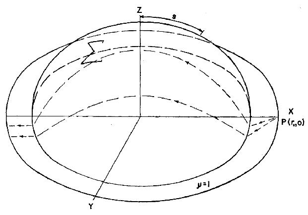Форма линзовой антенны Райнхарт-Люнеберга