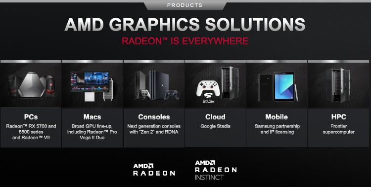 AMD пояснила специфику обновления модельного ряда видеокарт в этом году