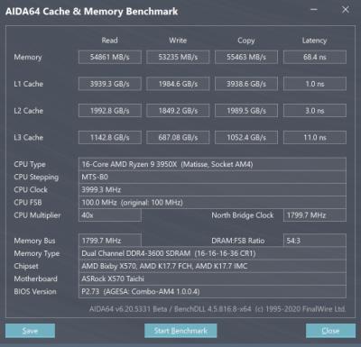 Ryzen 9 3950X – 2 × DDR4-3600