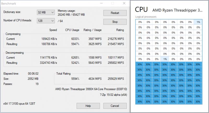 Обычные приложения нагружают у Threadripper 3990X только 64 логических ядра