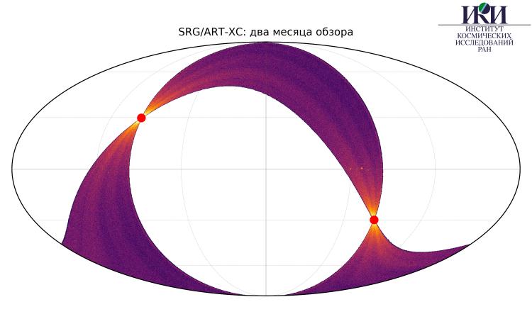 Нажмите для увеличения / ИКИ РАН