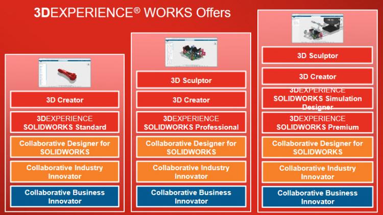 Репортаж с конференции 3DEXPERIENCE World 2020