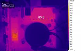 Нагрев ASUS ROG STRIX B450-I GAMING (нагрузка — Prime95)