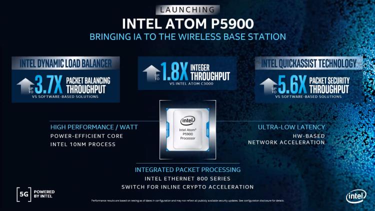 Intel Atom P5900: акцент на производительности в сетевых задачах