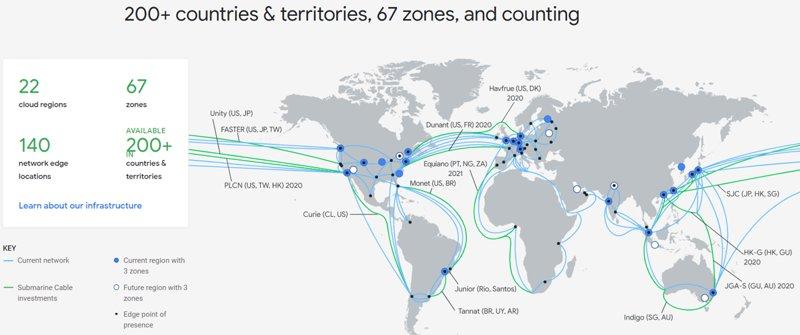 Структура глобальной сети Google Cloud