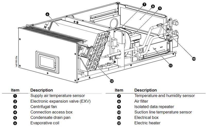 Устройство модуля, монтируемого в стойку