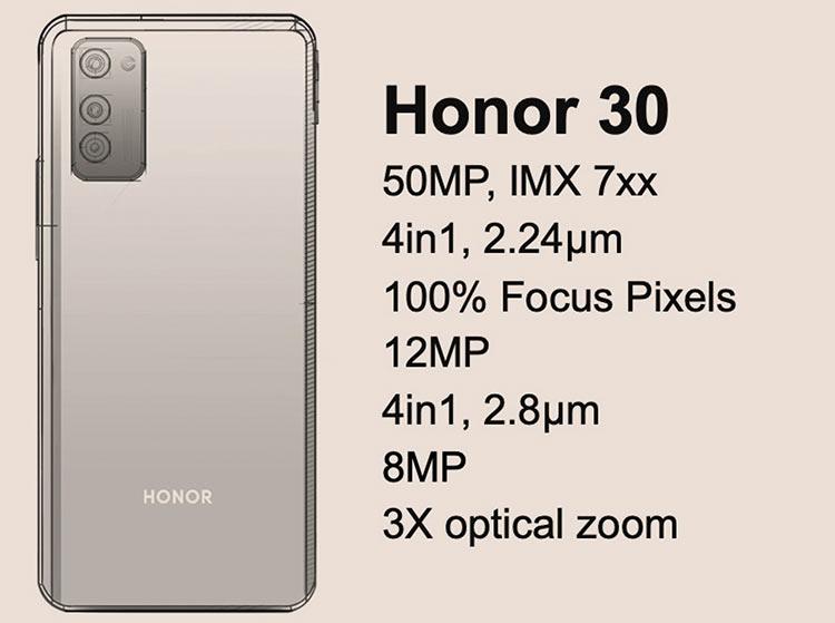 Новый смартфон отHonor спроцессором Kirin 820 появился наофициальных изображениях